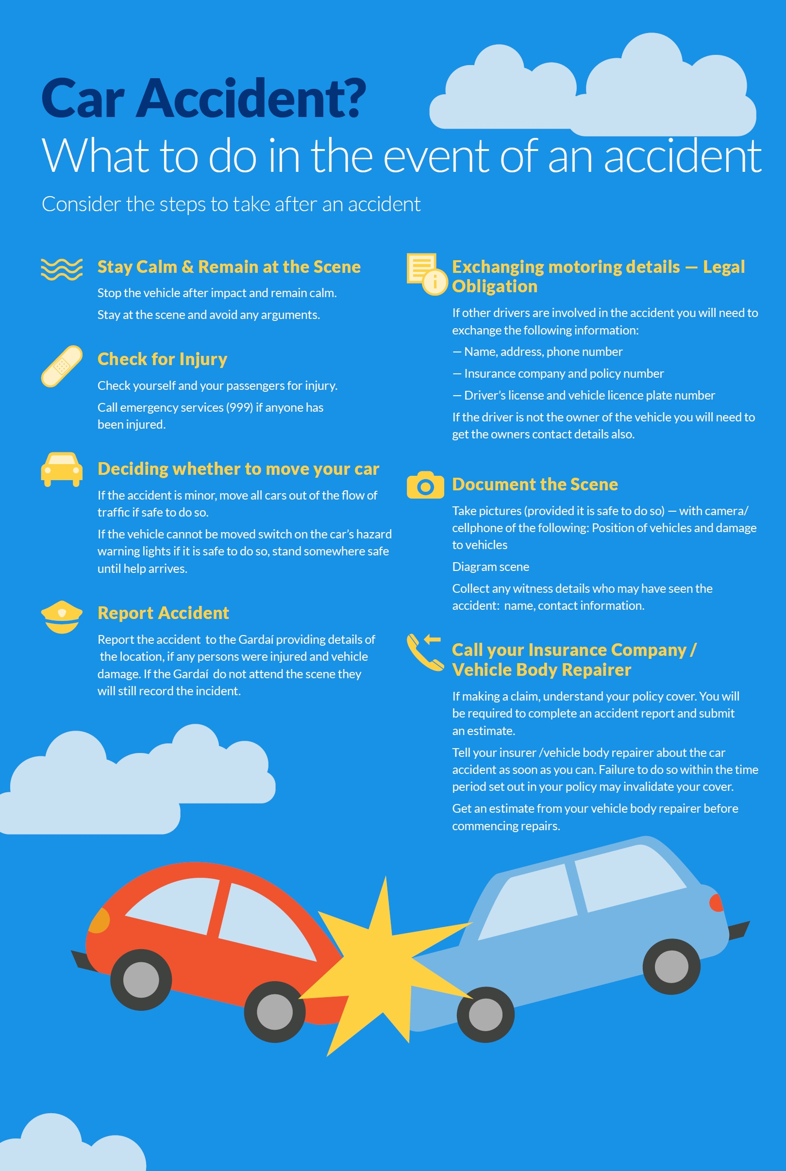 What to do if you have an accident